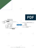 Planejamento e Controle Da Capacidade_Mapa Mental