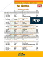 Resultados Copa Necu 2018 1ra Valida Ashintaco