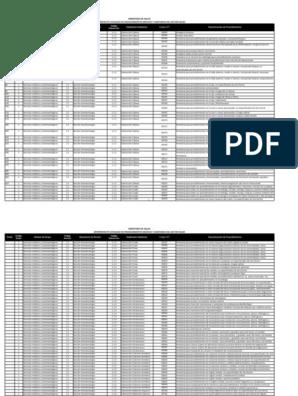 código cpt para resonancia magnética de próstata con y sin contraste