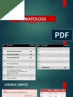 Hematologi Modul