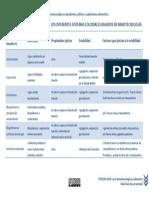 TEMA05_TABLA02.pdf