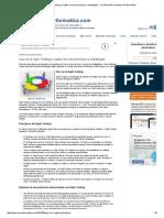 Que Es El Agile Testing y Cuáles Son Sus Principios y Estrategias - La Oficina de Proyectos de Informática
