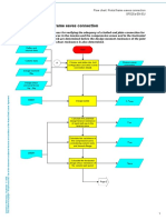 SF025a-Flow Chart- Portal Frame Eaves Connection