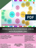 Perbezaan Akta 1961 &1996