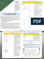 LFFFW pp 2-7 French Alphabet + Pronunciation