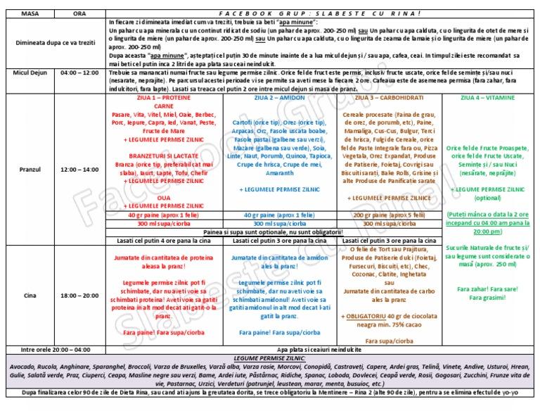 dieta rina detaliata tabel
