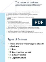 Nature of Business Types of Business