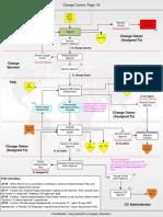 Change Control Workflows (Final)