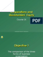 Equity in Accounting