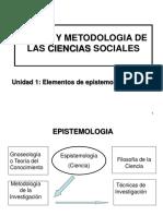 Teoria y Metodologia