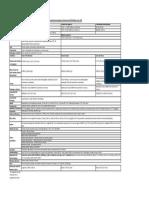 Especificaciones Equipo de Perforacion MODELO 1250