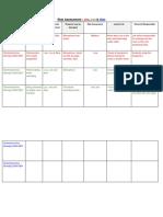 lo2  part d - risk assessment