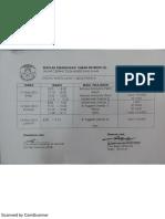 Jadual Ujian 1-2015