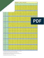 Umrechnung_Zoll_in_mm.pdf