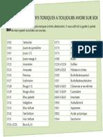 Liste Des Additifs Toxiques