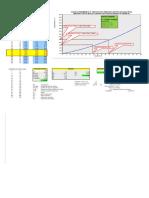 Curva_rendimiento_pt Sector Poma Rosa Distr Santa Rosa (1)