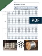 Steel Strand datasheet