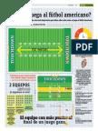 Infografía ¿Cómo se juega al fútbol americano?