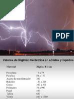 ruptura dielectrica