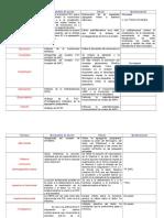 Resumen Farmacos Hematologia 2