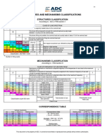 structures_and_mechanisms_classifications.pdf