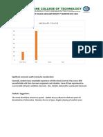 SUMMARY OF COLLEGE ANCILLARY REPORT 1st SEMESTER 2017.docx