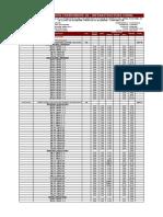 02.02.- Construccion Mod.camal - Arquitectura 2017