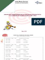 Presentación CCIC 2010-2012