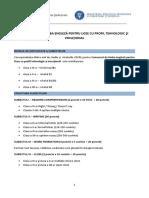 Structura Subiectelor_concurs Licee Cu Profil Teoretic Si Vocational