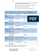 FIL Data Complete En