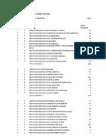 Reporte de Inscritos Elecciones Cmj 2010 6-9-2010