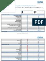 Ftb-8830nge vs Ftb-8130nge Comparison v3