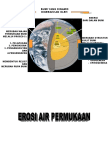 9. Erosi Air Permuk