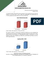 Datos Estadísticos de La Exportación de Uchuva 2014-2015