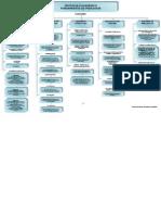 Mapa Conceptual_Protocolo Académico_Fundamentos De Pedagogía