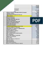 Vendor List (2)