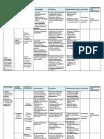 Matriz de Trabajo_analisis Estructural II