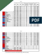Gerrymandering 2.0 Anexa 2 Final Ro