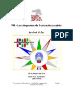 2010-Los Diagramas de Frustración y Estrés-W4-Feb-2010