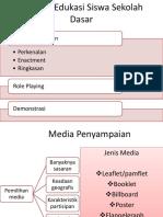 PPT2 Metode Edukasi Siswa Sekolah Dasar.pptx