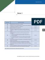 Formatos Supervisión técnica.pdf
