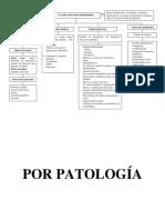 PATOLOGÍAS MUSCULOESQUELETICAS1