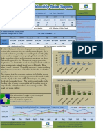 August Market Report 2010