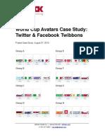 AdHack World Cup Avatars Case Study