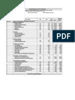 Analitico de Gastos Generales Ahuac