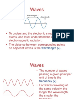 Wave Theory Basics