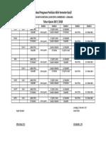 Jadwal Pengawas Penilaian Akhir Semester Ganjil
