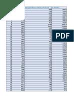 Data for Assignment#2.xlsx
