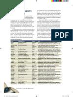 List of Primoridals