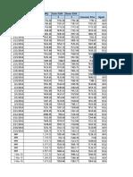 Moving-Average-Trading-System.xlsx